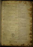 Karlsruhe, Badische Landesbibliothek, Perg. Aug. 85