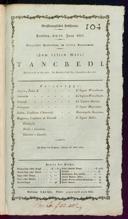 21.6.1817 Tancredi [Rossini, Gioachino]