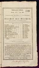 6.7.1821 <<La>> bugia vive poco [Federici, Camillo]